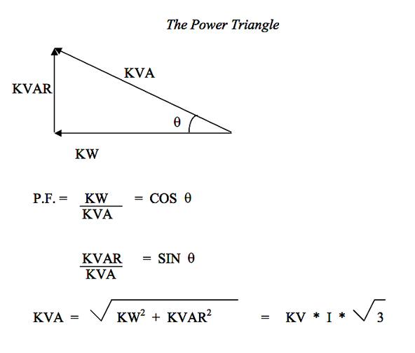 PF_Power_Triangle