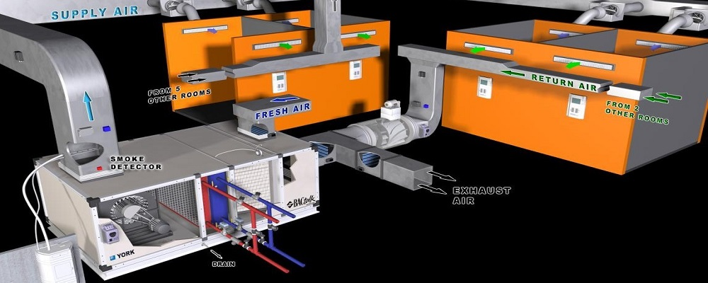 تجهیزات سنجش و کنترل در سیستمهای تهویه مطبوع بیمارستان