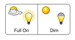روش آنالوگ کنترل شدت روشنایی