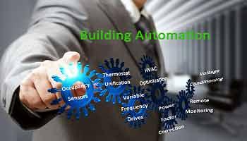 مدیریت مصرف انرژی سیستم های تهویه مطبوع در ساختمان ها(بخش اول)