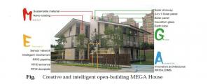 ساختمان هوشمند MEGA
