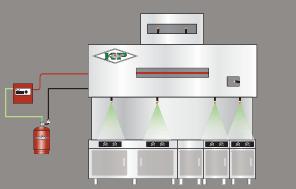 سیستم اطفاء پیش مهندسی شده در آشپزخانه